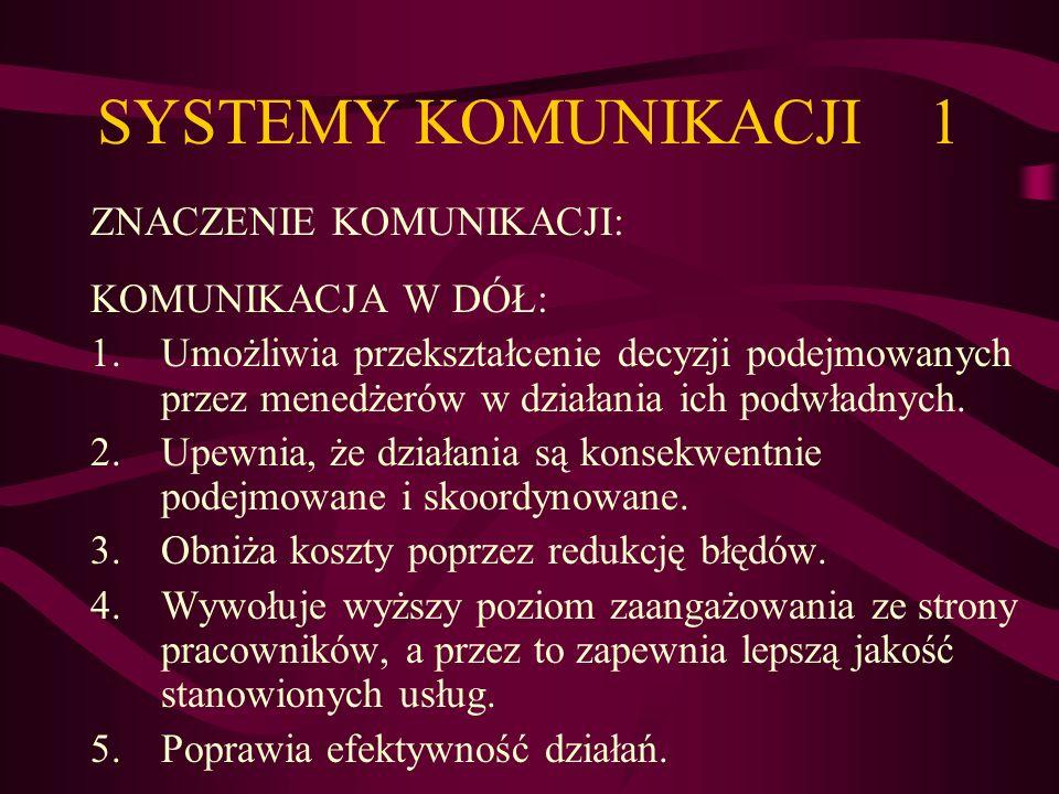 SYSTEMY KOMUNIKACJI 2 KOMUNIKACJA W GÓRĘ: 1.Pozwala na zrozumienie zachowań podwładnych, ich postaw i wartości.