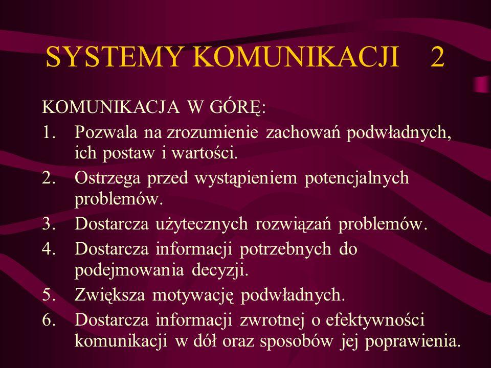SYSTEMY KOMUNIKACJI 2 KOMUNIKACJA W GÓRĘ: 1.Pozwala na zrozumienie zachowań podwładnych, ich postaw i wartości. 2.Ostrzega przed wystąpieniem potencja