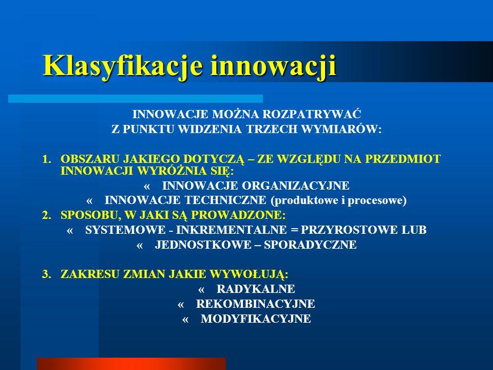 Klasyfikacje innowacji INNOWACJE MOŻNA ROZPATRYWAĆ Z PUNKTU WIDZENIA TRZECH WYMIARÓW: 1. OBSZARU JAKIEGO DOTYCZĄ – ZE WZGLĘDU NA PRZEDMIOT INNOWACJI W