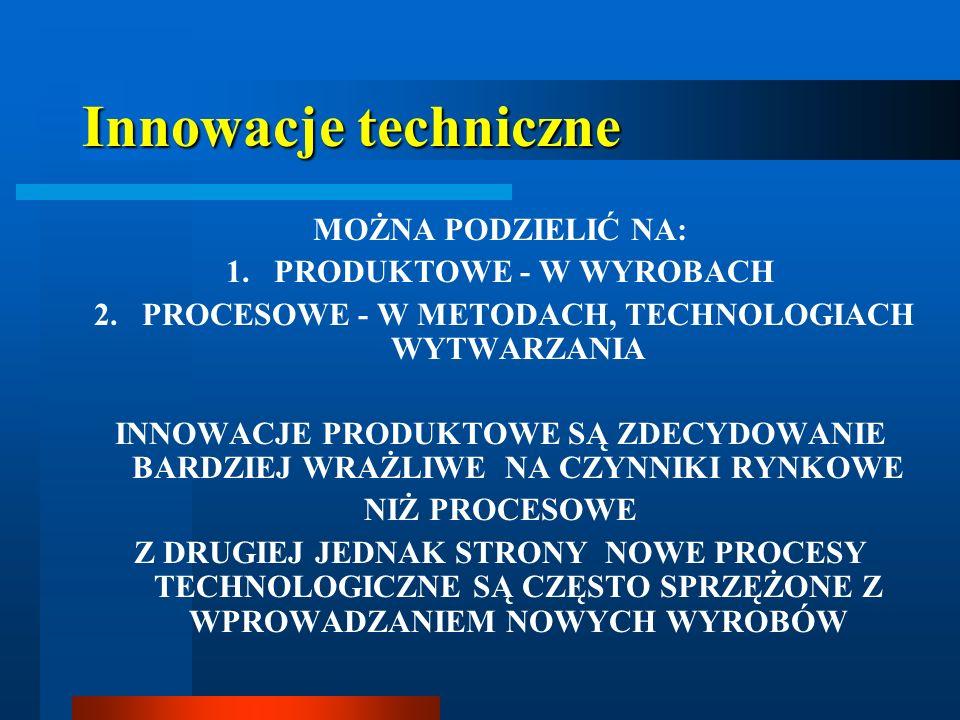 Innowacje techniczne MOŻNA PODZIELIĆ NA: 1. PRODUKTOWE - W WYROBACH 2. PROCESOWE - W METODACH, TECHNOLOGIACH WYTWARZANIA INNOWACJE PRODUKTOWE SĄ ZDECY