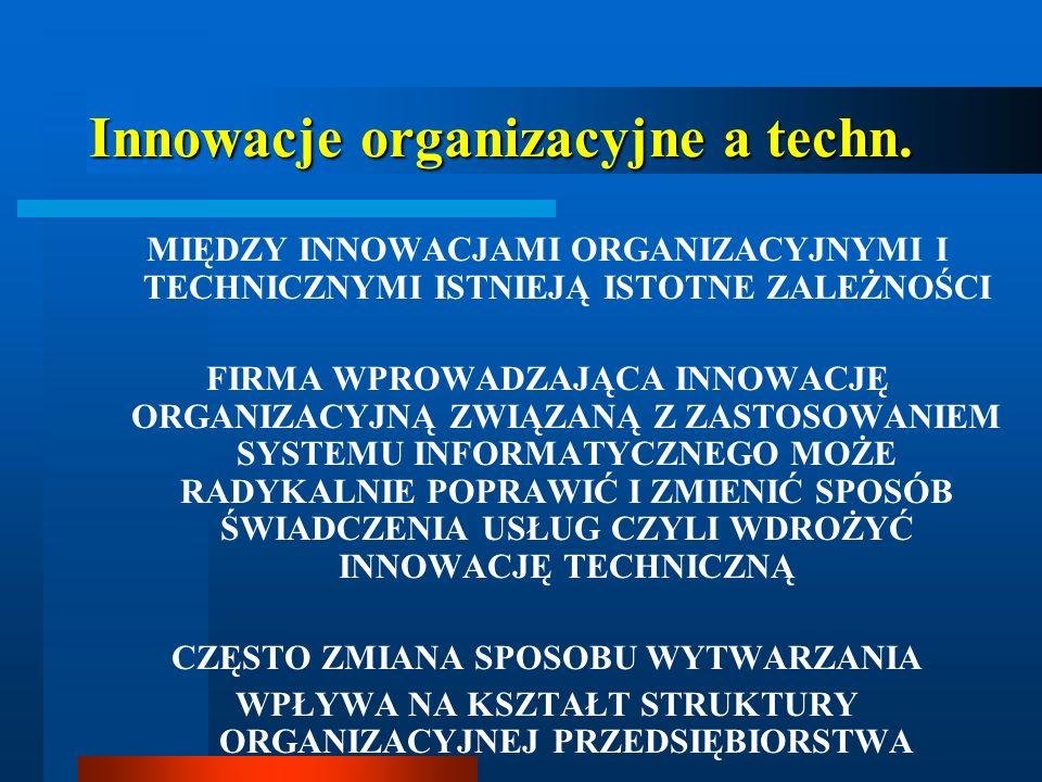 Innowacje organizacyjne a techn. MIĘDZY INNOWACJAMI ORGANIZACYJNYMI I TECHNICZNYMI ISTNIEJĄ ISTOTNE ZALEŻNOŚCI FIRMA WPROWADZAJĄCA INNOWACJĘ ORGANIZAC