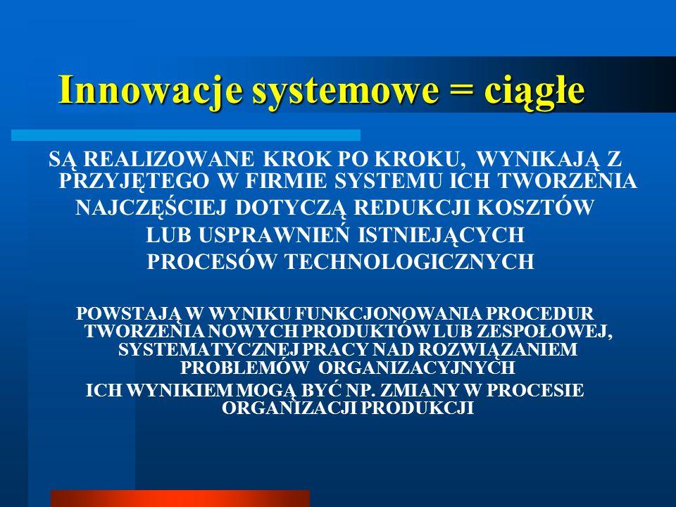 Innowacje systemowe = ciągłe SĄ REALIZOWANE KROK PO KROKU, WYNIKAJĄ Z PRZYJĘTEGO W FIRMIE SYSTEMU ICH TWORZENIA NAJCZĘŚCIEJ DOTYCZĄ REDUKCJI KOSZTÓW L