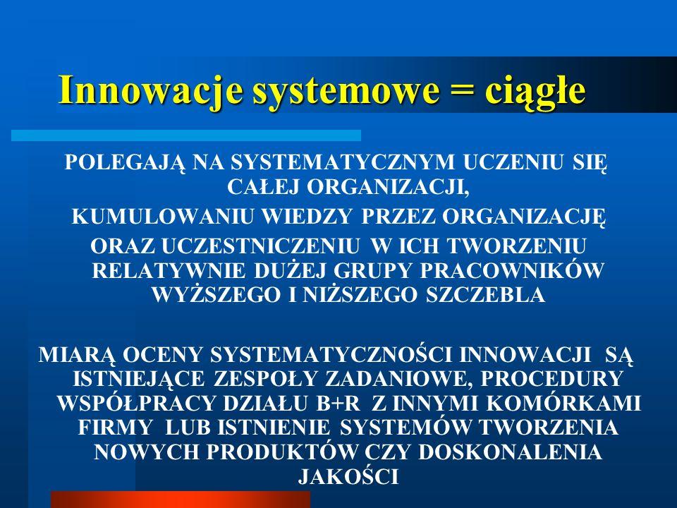 Innowacje systemowe = ciągłe POLEGAJĄ NA SYSTEMATYCZNYM UCZENIU SIĘ CAŁEJ ORGANIZACJI, KUMULOWANIU WIEDZY PRZEZ ORGANIZACJĘ ORAZ UCZESTNICZENIU W ICH