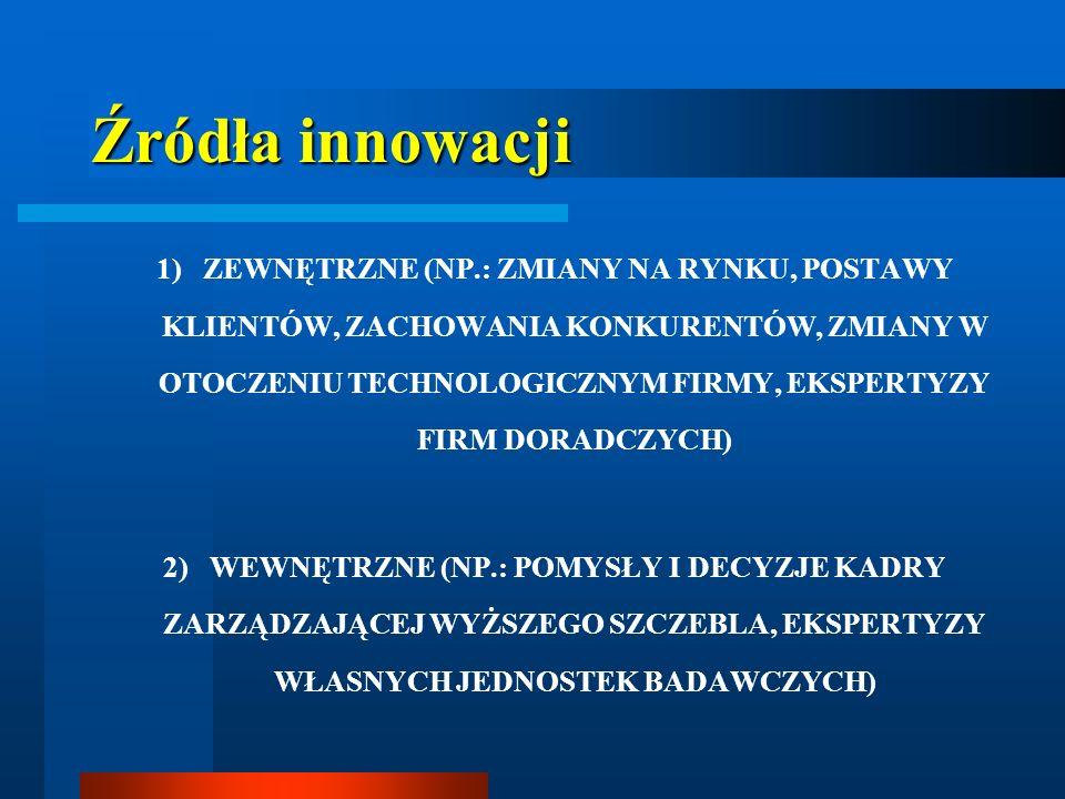 Źródła innowacji 1) ZEWNĘTRZNE (NP.: ZMIANY NA RYNKU, POSTAWY KLIENTÓW, ZACHOWANIA KONKURENTÓW, ZMIANY W OTOCZENIU TECHNOLOGICZNYM FIRMY, EKSPERTYZY F