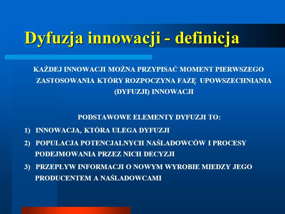 Dyfuzja innowacji - definicja KAŻDEJ INNOWACJI MOŻNA PRZYPISAĆ MOMENT PIERWSZEGO ZASTOSOWANIA KTÓRY ROZPOCZYNA FAZĘ UPOWSZECHNIANIA (DYFUZJI) INNOWACJ