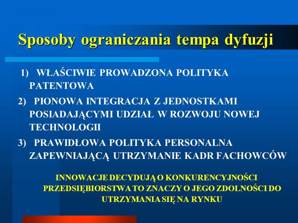 Sposoby ograniczania tempa dyfuzji 1) WŁAŚCIWIE PROWADZONA POLITYKA PATENTOWA 2) PIONOWA INTEGRACJA Z JEDNOSTKAMI POSIADAJĄCYMI UDZIAŁ W ROZWOJU NOWEJ