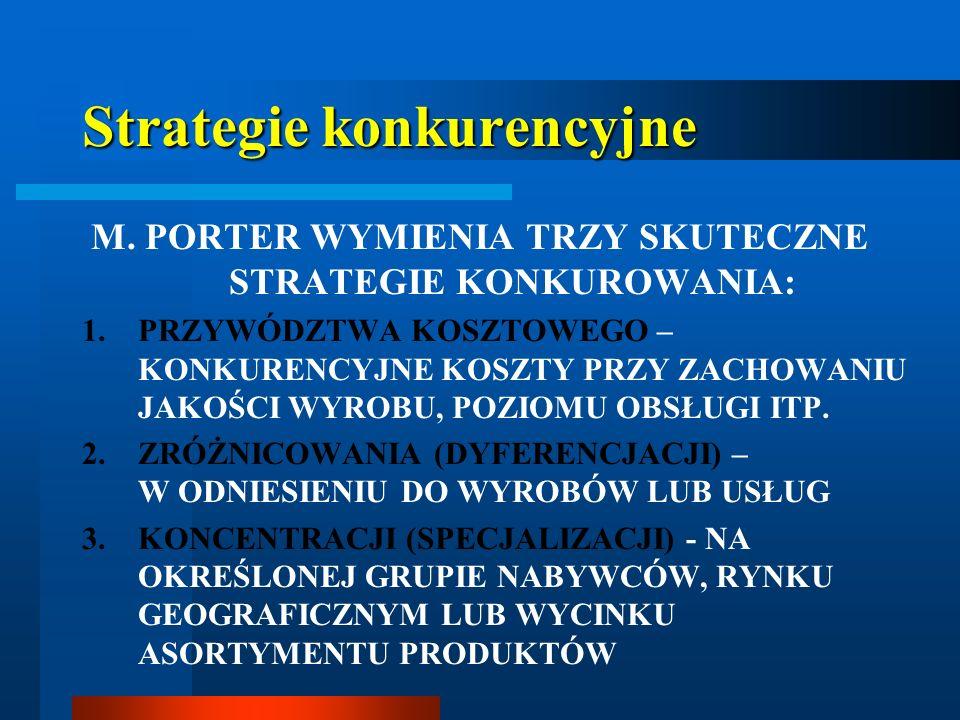 Strategie konkurencyjne M. PORTER WYMIENIA TRZY SKUTECZNE STRATEGIE KONKUROWANIA: 1.PRZYWÓDZTWA KOSZTOWEGO – KONKURENCYJNE KOSZTY PRZY ZACHOWANIU JAKO