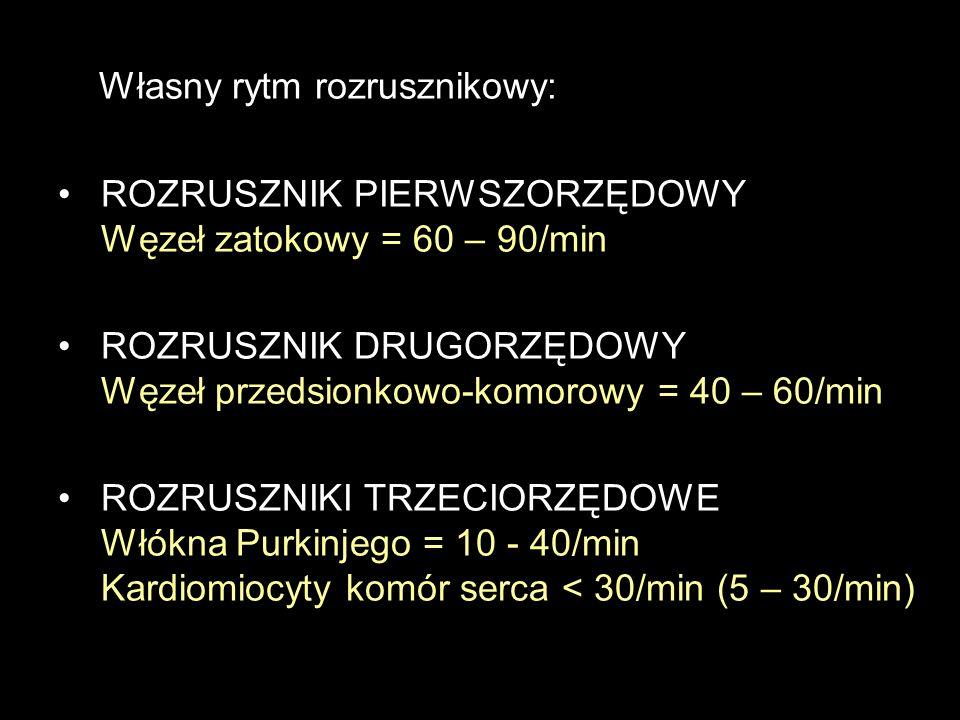 Własny rytm rozrusznikowy: ROZRUSZNIK PIERWSZORZĘDOWY Węzeł zatokowy = 60 – 90/min ROZRUSZNIK DRUGORZĘDOWY Węzeł przedsionkowo-komorowy = 40 – 60/min