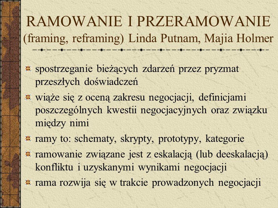RAMOWANIE I PRZERAMOWANIE (framing, reframing) Linda Putnam, Majia Holmer spostrzeganie bieżących zdarzeń przez pryzmat przeszłych doświadczeń wiąże s