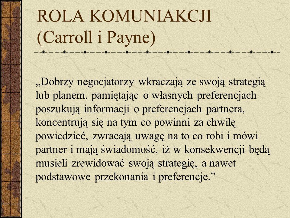 ROLA KOMUNIAKCJI (Carroll i Payne) Dobrzy negocjatorzy wkraczają ze swoją strategią lub planem, pamiętając o własnych preferencjach poszukują informac