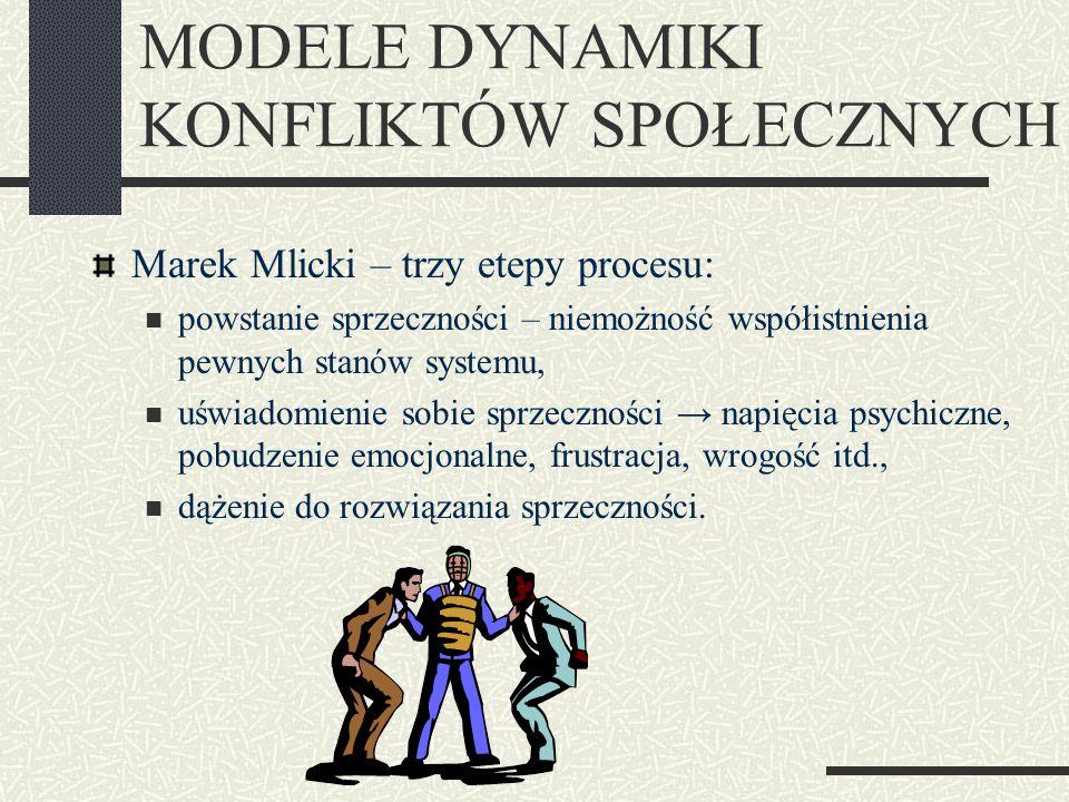 TRZY TYPY SPRZECZNOŚCI 1.