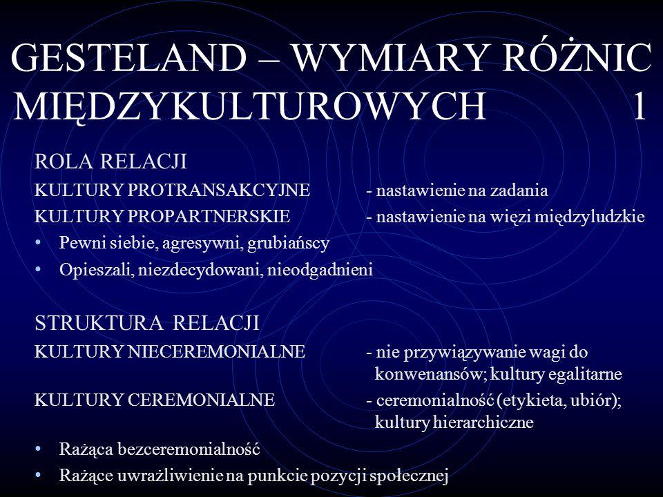 GESTELAND – WYMIARY RÓŻNIC MIĘDZYKULTUROWYCH 1 ROLA RELACJI KULTURY PROTRANSAKCYJNE- nastawienie na zadania KULTURY PROPARTNERSKIE- nastawienie na wię