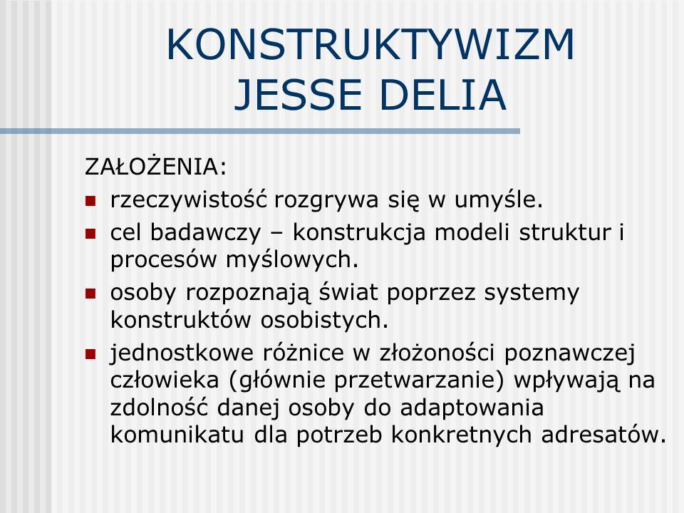 KONSTRUKTY OSOBISTE NARZĘDZIE BADAWCZE – Kwestionariusz Kategorii Ról Crocketta.