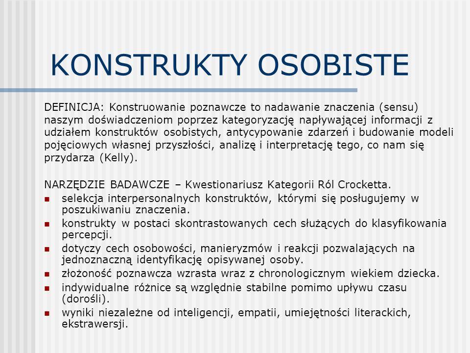 KONSTRUKTY OSOBISTE NARZĘDZIE BADAWCZE – Kwestionariusz Kategorii Ról Crocketta. selekcja interpersonalnych konstruktów, którymi się posługujemy w pos