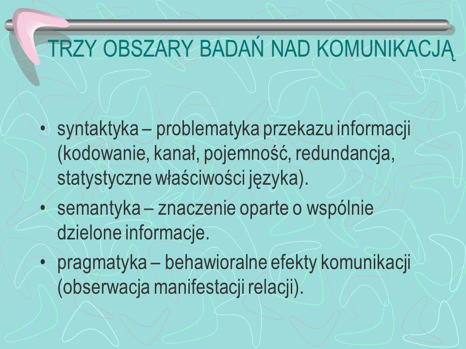 TRZY OBSZARY BADAŃ NAD KOMUNIKACJĄ syntaktyka – problematyka przekazu informacji (kodowanie, kanał, pojemność, redundancja, statystyczne właściwości języka).