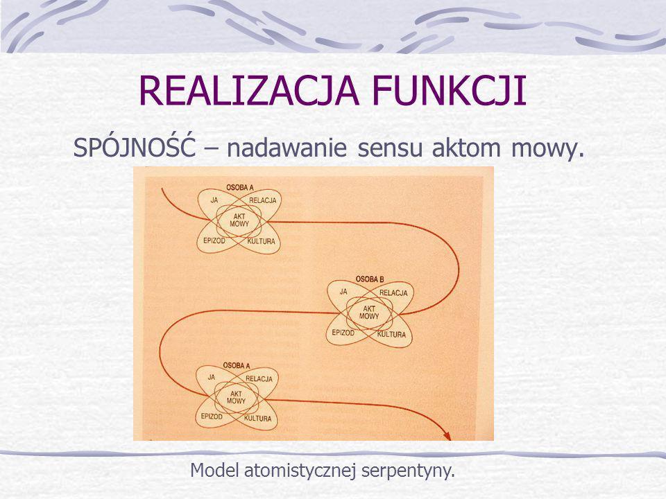 REALIZACJA FUNKCJI SPÓJNOŚĆ – nadawanie sensu aktom mowy. Model atomistycznej serpentyny.