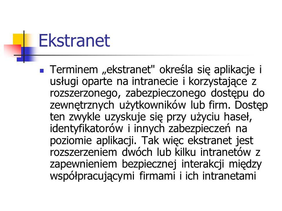 Ekstranet Terminem ekstranet