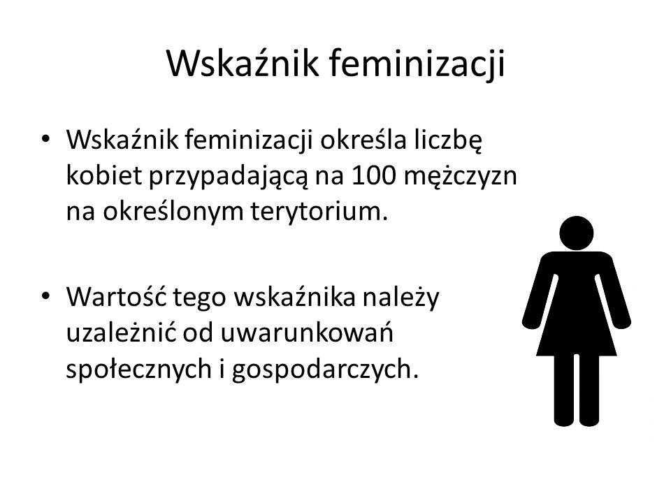 Wskaźnik feminizacji Wskaźnik feminizacji określa liczbę kobiet przypadającą na 100 mężczyzn na określonym terytorium. Wartość tego wskaźnika należy u