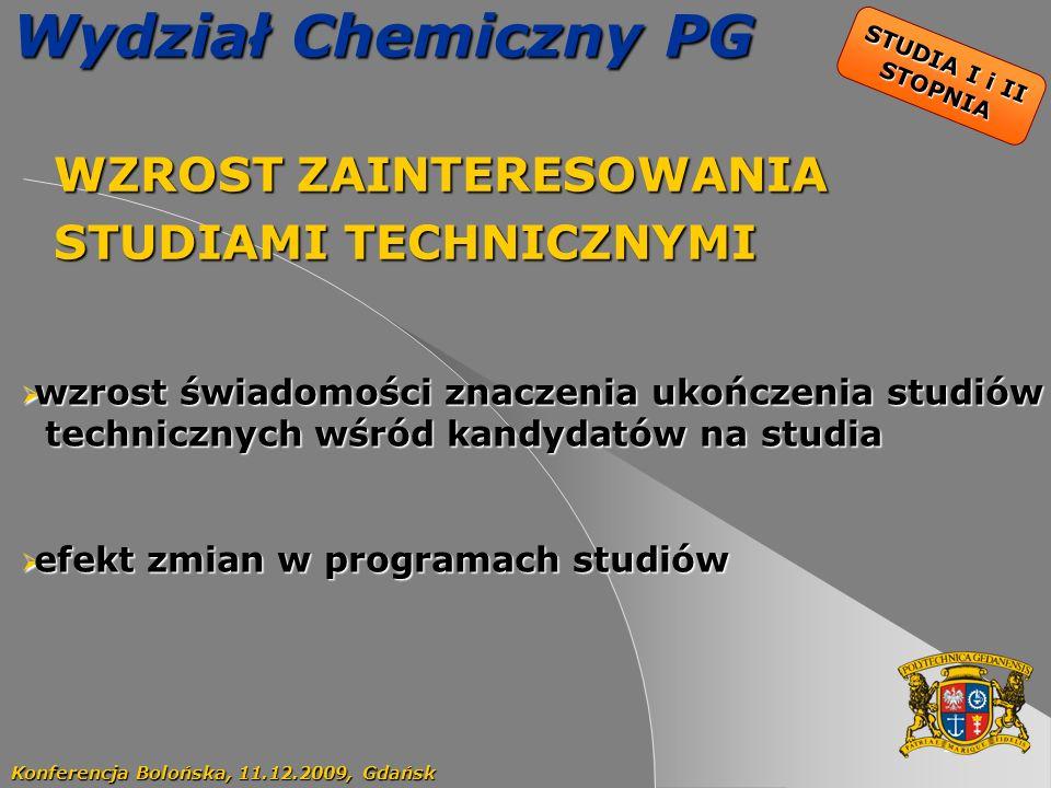 11 Wydział Chemiczny PG WZROST ZAINTERESOWANIA WZROST ZAINTERESOWANIA STUDIAMI TECHNICZNYMI STUDIAMI TECHNICZNYMI Konferencja Bolońska, 11.12.2009, Gd