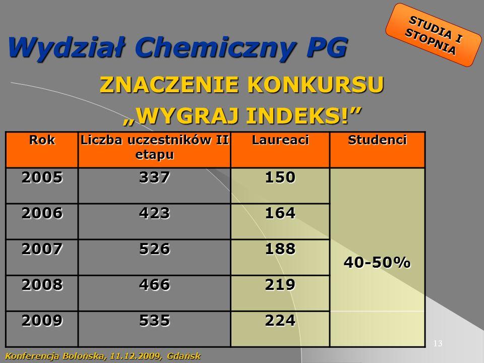 13 Wydział Chemiczny PG ZNACZENIE KONKURSU WYGRAJ INDEKS.