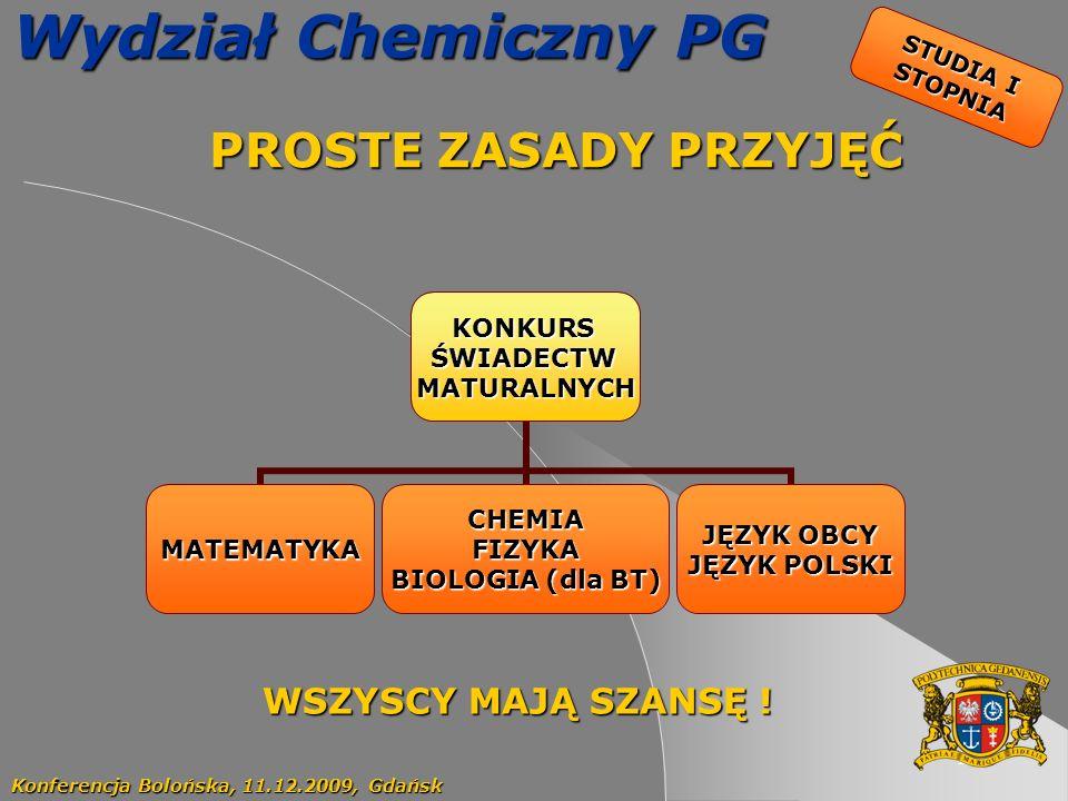 18 Wydział Chemiczny PG PROSTE ZASADY PRZYJĘĆ PROSTE ZASADY PRZYJĘĆ Konferencja Bolońska, 11.12.2009, Gdańsk STUDIA I STOPNIA KONKURSŚWIADECTWMATURALNYCH MATEMATYKACHEMIAFIZYKA BIOLOGIA (dla BT) JĘZYK OBCY JĘZYK POLSKI WSZYSCY MAJĄ SZANSĘ !