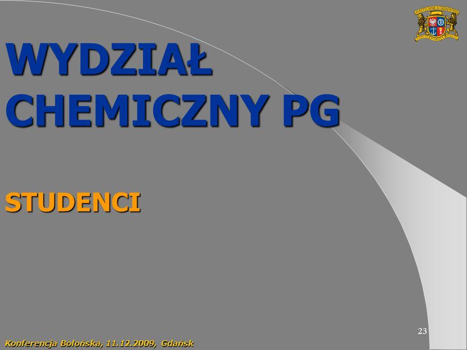 23 WYDZIAŁ CHEMICZNY PG STUDENCI Konferencja Bolońska, 11.12.2009, Gdańsk