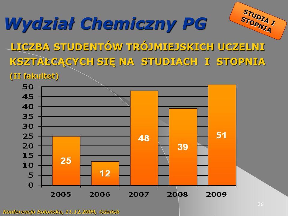 26 Wydział Chemiczny PG LICZBA STUDENTÓW TRÓJMIEJSKICH UCZELNI LICZBA STUDENTÓW TRÓJMIEJSKICH UCZELNI KSZTAŁCĄCYCH SIĘ NA STUDIACH I STOPNIA KSZTAŁCĄC