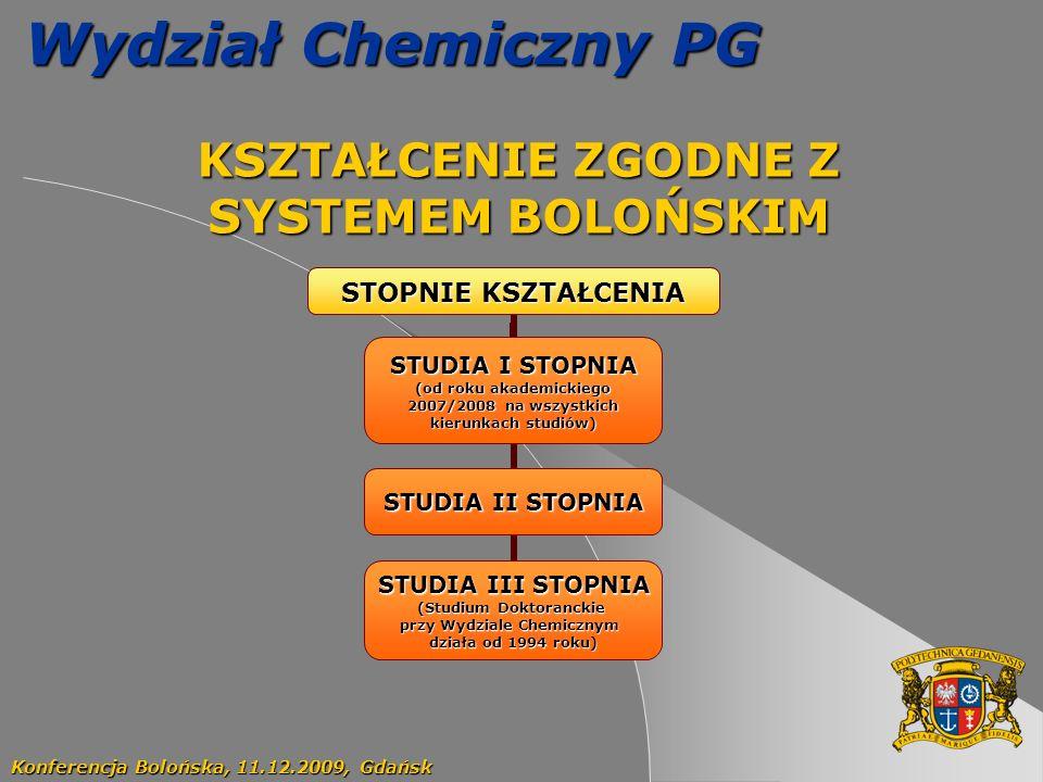 3 Wydział Chemiczny PG KSZTAŁCENIE ZGODNE Z SYSTEMEM BOLOŃSKIM Konferencja Bolońska, 11.12.2009, Gdańsk STOPNIE KSZTAŁCENIA STUDIA I STOPNIA (od roku akademickiego 2007/2008 na wszystkich kierunkach studiów) STUDIA II STOPNIA STUDIA III STOPNIA (Studium Doktoranckie przy Wydziale Chemicznym działa od 1994 roku)