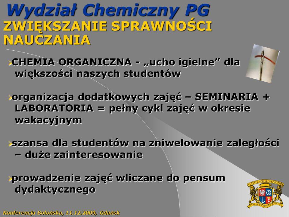 30 Wydział Chemiczny PG ZWIĘKSZANIE SPRAWNOŚCI NAUCZANIA Konferencja Bolońska, 11.12.2009, Gdańsk CHEMIA ORGANICZNA - ucho igielne dla CHEMIA ORGANICZNA - ucho igielne dla większości naszych studentów większości naszych studentów organizacja dodatkowych zajęć – SEMINARIA + organizacja dodatkowych zajęć – SEMINARIA + LABORATORIA = pełny cykl zajęć w okresie LABORATORIA = pełny cykl zajęć w okresie wakacyjnym wakacyjnym szansa dla studentów na zniwelowanie zaległości szansa dla studentów na zniwelowanie zaległości – duże zainteresowanie – duże zainteresowanie prowadzenie zajęć wliczane do pensum prowadzenie zajęć wliczane do pensum dydaktycznego dydaktycznego