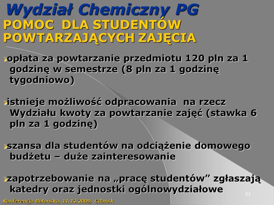 31 Wydział Chemiczny PG POMOC DLA STUDENTÓW POWTARZAJĄCYCH ZAJĘCIA Konferencja Bolońska, 11.12.2009, Gdańsk opłata za powtarzanie przedmiotu 120 pln za 1 opłata za powtarzanie przedmiotu 120 pln za 1 godzinę w semestrze (8 pln za 1 godzinę godzinę w semestrze (8 pln za 1 godzinę tygodniowo) tygodniowo) istnieje możliwość odpracowania na rzecz istnieje możliwość odpracowania na rzecz Wydziału kwoty za powtarzanie zajęć (stawka 6 Wydziału kwoty za powtarzanie zajęć (stawka 6 pln za 1 godzinę) pln za 1 godzinę) szansa dla studentów na odciążenie domowego szansa dla studentów na odciążenie domowego budżetu – duże zainteresowanie budżetu – duże zainteresowanie zapotrzebowanie na pracę studentów zgłaszają zapotrzebowanie na pracę studentów zgłaszają katedry oraz jednostki ogólnowydziałowe katedry oraz jednostki ogólnowydziałowe