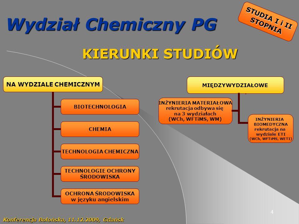4 Wydział Chemiczny PG KIERUNKI STUDIÓW KIERUNKI STUDIÓW Konferencja Bolońska, 11.12.2009, Gdańsk NA WYDZIALE CHEMICZNYM BIOTECHNOLOGIA CHEMIA TECHNOLOGIA CHEMICZNA TECHNOLOGIE OCHRONY ŚRODOWISKA OCHRONA ŚRODOWISKA w języku angielskim STUDIA I i II STOPNIA