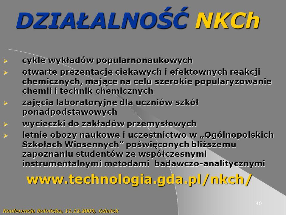 40 DZIAŁALNOŚĆ NKCh cykle wykładów popularnonaukowych cykle wykładów popularnonaukowych otwarte prezentacje ciekawych i efektownych reakcji chemicznych, mające na celu szerokie popularyzowanie chemii i technik chemicznych otwarte prezentacje ciekawych i efektownych reakcji chemicznych, mające na celu szerokie popularyzowanie chemii i technik chemicznych zajęcia laboratoryjne dla uczniów szkół ponadpodstawowych zajęcia laboratoryjne dla uczniów szkół ponadpodstawowych wycieczki do zakładów przemysłowych wycieczki do zakładów przemysłowych letnie obozy naukowe i uczestnictwo w Ogólnopolskich Szkołach Wiosennych poświęconych bliższemu zapoznaniu studentów ze współczesnymi instrumentalnymi metodami badawczo-analitycznymi letnie obozy naukowe i uczestnictwo w Ogólnopolskich Szkołach Wiosennych poświęconych bliższemu zapoznaniu studentów ze współczesnymi instrumentalnymi metodami badawczo-analitycznymiwww.technologia.gda.pl/nkch/ Konferencja Bolońska, 11.12.2009, Gdańsk
