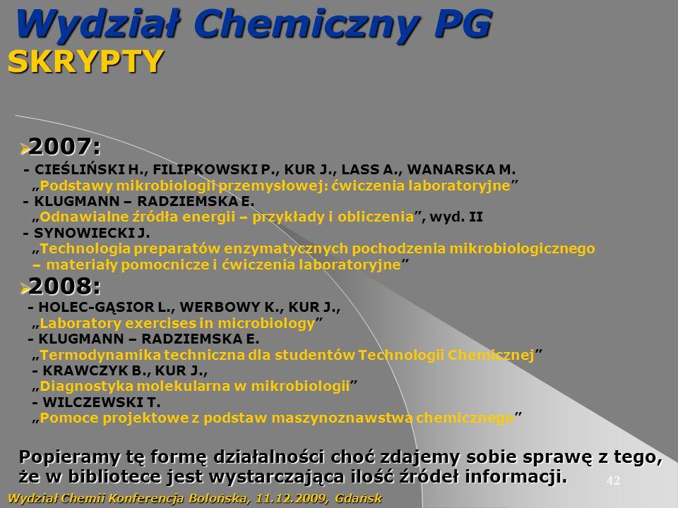 42 Wydział Chemiczny PG SKRYPTY Wydział Chemii Konferencja Bolońska, 11.12.2009, Gdańsk, 26.02.2009 ® 2007: 2007: - CIEŚLIŃSKI H., FILIPKOWSKI P., KUR J., LASS A., WANARSKA M.