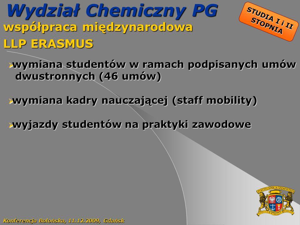 44 Wydział Chemiczny PG współpraca międzynarodowa LLP ERASMUS Konferencja Bolońska, 11.12.2009, Gdańsk wymiana studentów w ramach podpisanych umów wymiana studentów w ramach podpisanych umów dwustronnych (46 umów) dwustronnych (46 umów) wymiana kadry nauczającej (staff mobility) wymiana kadry nauczającej (staff mobility) wyjazdy studentów na praktyki zawodowe wyjazdy studentów na praktyki zawodowe STUDIA I i II STOPNIA