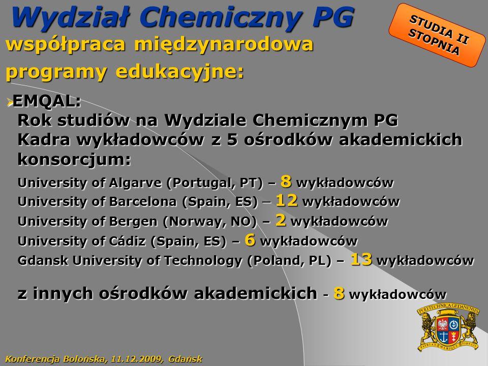 47 Wydział Chemiczny PG współpraca międzynarodowa programy edukacyjne: Konferencja Bolońska, 11.12.2009, Gdańsk EMQAL: EMQAL: Rok studiów na Wydziale
