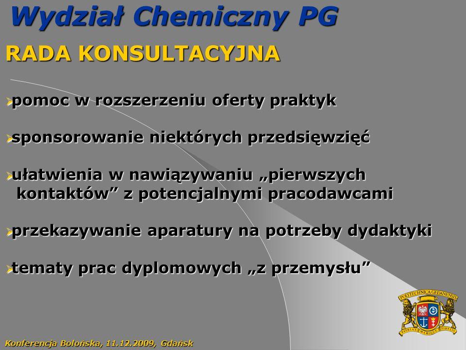 50 Wydział Chemiczny PG RADA KONSULTACYJNA Konferencja Bolońska, 11.12.2009, Gdańsk pomoc w rozszerzeniu oferty praktyk pomoc w rozszerzeniu oferty praktyk sponsorowanie niektórych przedsięwzięć sponsorowanie niektórych przedsięwzięć ułatwienia w nawiązywaniu pierwszych ułatwienia w nawiązywaniu pierwszych kontaktów z potencjalnymi pracodawcami kontaktów z potencjalnymi pracodawcami przekazywanie aparatury na potrzeby dydaktyki przekazywanie aparatury na potrzeby dydaktyki tematy prac dyplomowych z przemysłu tematy prac dyplomowych z przemysłu