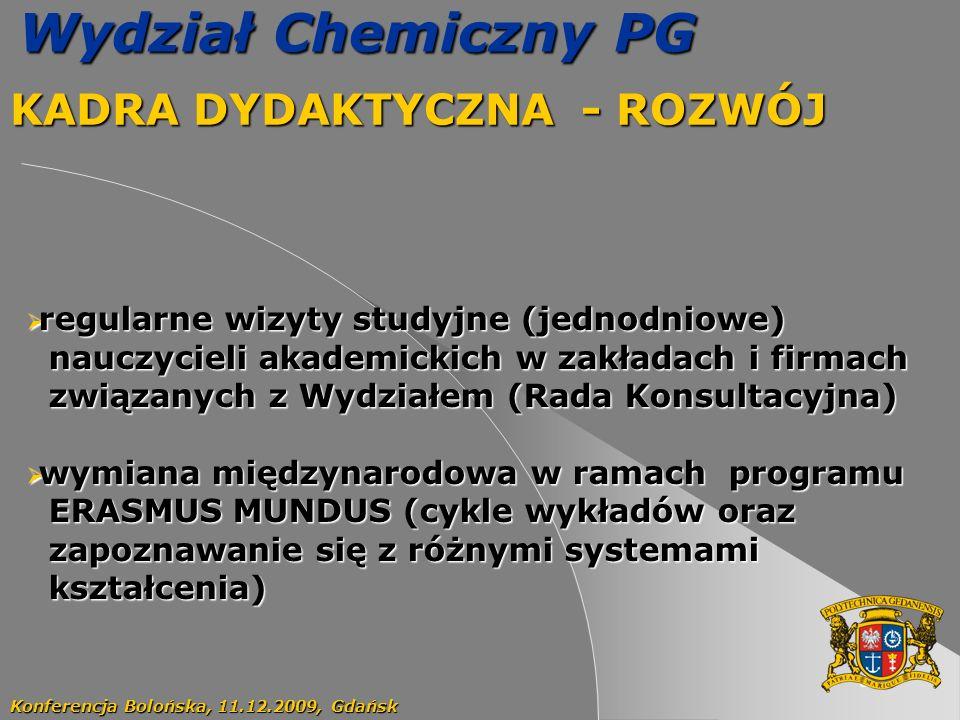 62 Wydział Chemiczny PG KADRA DYDAKTYCZNA - ROZWÓJ Konferencja Bolońska, 11.12.2009, Gdańsk regularne wizyty studyjne (jednodniowe) regularne wizyty studyjne (jednodniowe) nauczycieli akademickich w zakładach i firmach nauczycieli akademickich w zakładach i firmach związanych z Wydziałem (Rada Konsultacyjna) związanych z Wydziałem (Rada Konsultacyjna) wymiana międzynarodowa w ramach programu wymiana międzynarodowa w ramach programu ERASMUS MUNDUS (cykle wykładów oraz ERASMUS MUNDUS (cykle wykładów oraz zapoznawanie się z różnymi systemami zapoznawanie się z różnymi systemami kształcenia) kształcenia)