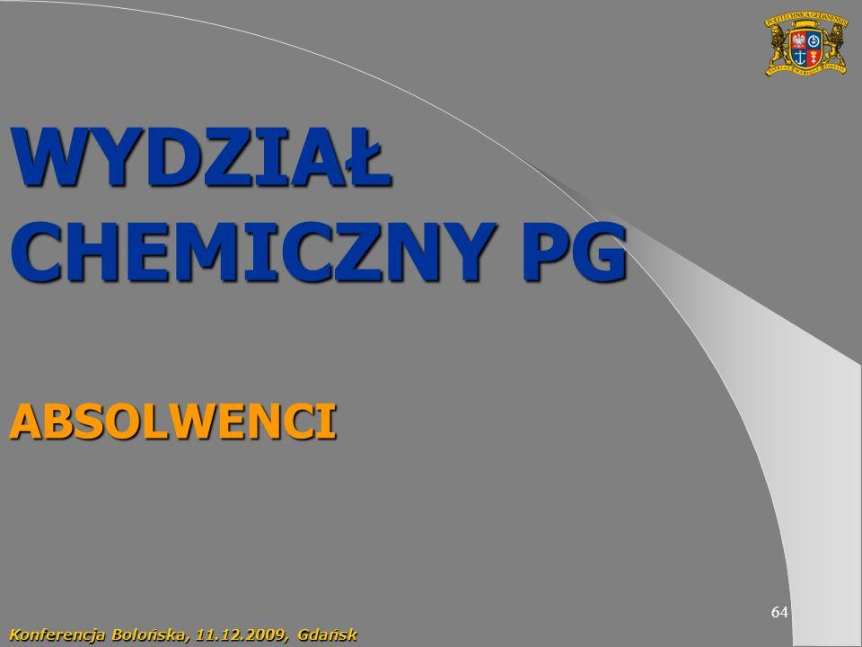 64 WYDZIAŁ CHEMICZNY PG ABSOLWENCI Konferencja Bolońska, 11.12.2009, Gdańsk