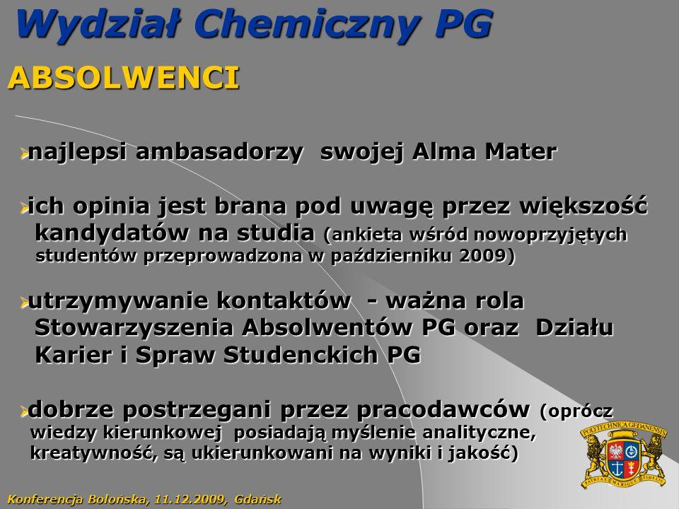 67 Wydział Chemiczny PG ABSOLWENCI Konferencja Bolońska, 11.12.2009, Gdańsk najlepsi ambasadorzy swojej Alma Mater najlepsi ambasadorzy swojej Alma Mater ich opinia jest brana pod uwagę przez większość ich opinia jest brana pod uwagę przez większość kandydatów na studia (ankieta wśród nowoprzyjętych kandydatów na studia (ankieta wśród nowoprzyjętych studentów przeprowadzona w październiku 2009) studentów przeprowadzona w październiku 2009) utrzymywanie kontaktów - ważna rola utrzymywanie kontaktów - ważna rola Stowarzyszenia Absolwentów PG oraz Działu Stowarzyszenia Absolwentów PG oraz Działu Karier i Spraw Studenckich PG Karier i Spraw Studenckich PG dobrze postrzegani przez pracodawców (oprócz dobrze postrzegani przez pracodawców (oprócz wiedzy kierunkowej posiadają myślenie analityczne, wiedzy kierunkowej posiadają myślenie analityczne, kreatywność, są ukierunkowani na wyniki i jakość) kreatywność, są ukierunkowani na wyniki i jakość)