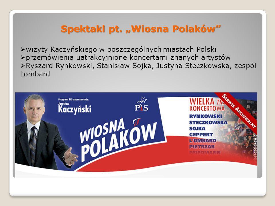 Spektakl pt. Wiosna Polaków wizyty Kaczyńskiego w poszczególnych miastach Polski przemówienia uatrakcyjnione koncertami znanych artystów Ryszard Rynko