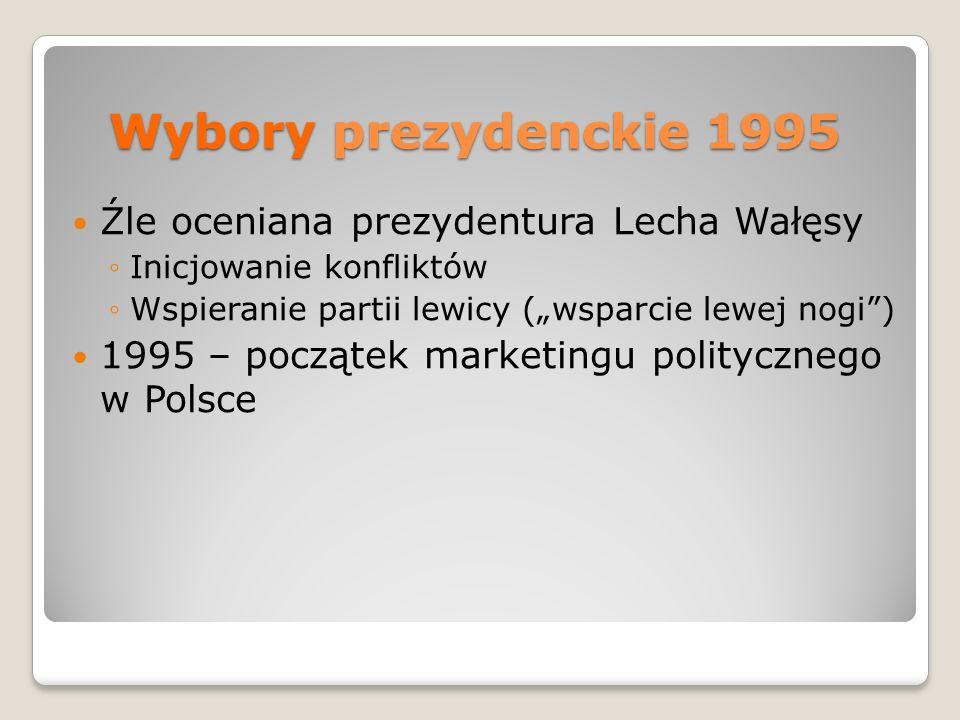 Wybory prezydenckie 1995 Źle oceniana prezydentura Lecha Wałęsy Inicjowanie konfliktów Wspieranie partii lewicy (wsparcie lewej nogi) 1995 – początek