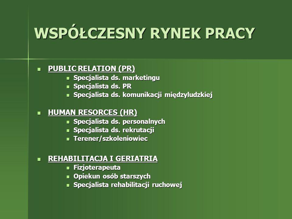 WSPÓŁCZESNY RYNEK PRACY PUBLIC RELATION (PR) PUBLIC RELATION (PR) Specjalista ds. marketingu Specjalista ds. marketingu Specjalista ds. PR Specjalista