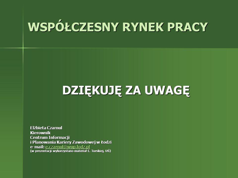 WSPÓŁCZESNY RYNEK PRACY DZIĘKUJĘ ZA UWAGĘ Elżbieta Czarnul Kierownik Centrum Informacji i Planowania Kariery Zawodowej w Łodzi e-mail: e.czarnul@wup.l