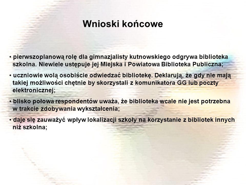 Wnioski końcowe pierwszoplanową rolę dla gimnazjalisty kutnowskiego odgrywa biblioteka szkolna.