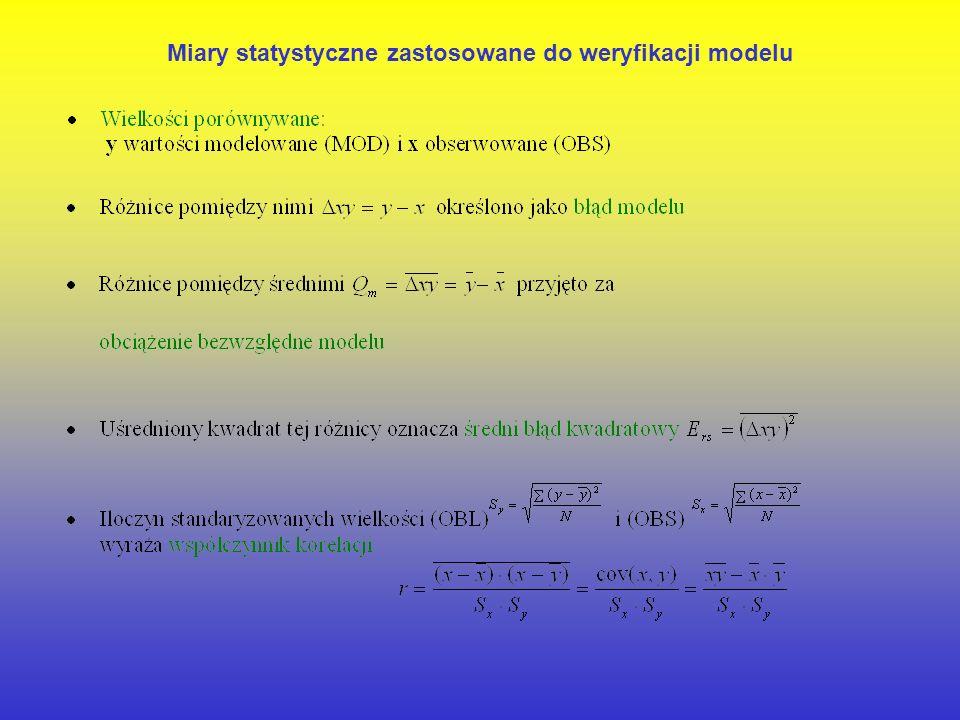 Zależność pomiędzy wartościami obserwowanymi (OBS) i modelowanymi (MOD) parametrów chemicznych i fizycznych w południowej części Bałtyku stacja: P1 w okresie 1994 2000 (R – współczynnik korelacji, SD – odchylenie standardowe, N – liczba obserwacji)