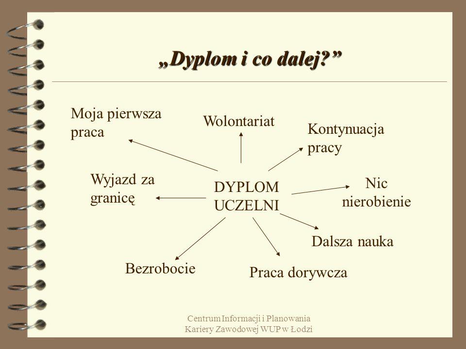 Centrum Informacji i Planowania Kariery Zawodowej WUP w Łodzi Dyplom i co dalej.