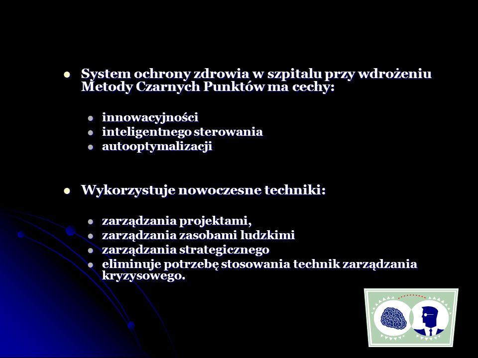 System ochrony zdrowia w szpitalu przy wdrożeniu Metody Czarnych Punktów ma cechy: System ochrony zdrowia w szpitalu przy wdrożeniu Metody Czarnych Pu