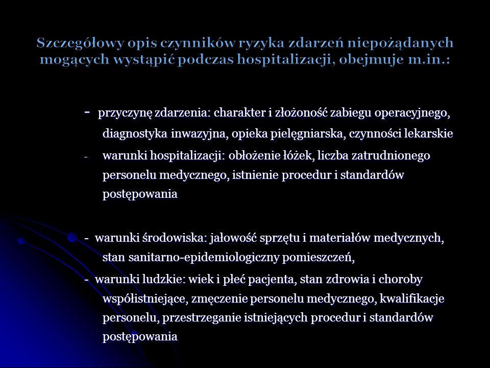 RyzykoAnaliza: przyczyna i skutek ryzyka Analiza: funkcjonujące mechanizmy kontrolne Ryzyko wystąpienia zdarzeń niepożądanych Przyczyna: Brak odpowiednich szkoleń personelu medycznego z zakresu bezpieczeństwa pacjenta Brak przestrzegania zasad sanitarno-epidemiologicznych Brak przestrzegania obowiązujących standardów i procedur postępowania Brak staranności przy udzielaniu świadczeń medycznych Niebezpieczny sprzęt medyczny Skutek: Roszczenie związane z zaniedbaniem Zakłócenia w świadczeniu usług Uszczerbek na reputacji Konsekwencje finansowe i kontrole Kompleksowy program szkoleniowy Ocena każdej kluczowej czynności pod względem bezpieczeństwa pacjenta Wprowadzanie nowych i modyfikowanie już istniejących procedur i standardów postępowania Zapewnienie środków finansowych na świadczenia medyczne Program kontroli i serwisowania sprzętu Program wymiany sprzętu Proces raportowania i identyfikowania zdarzeń niepożądanych związanych z hospitalizacją pacjenta Stworzenie zespołu kontrolującego i nadzorującego ryzyko wystąpienia zdarzeń niepożądanych
