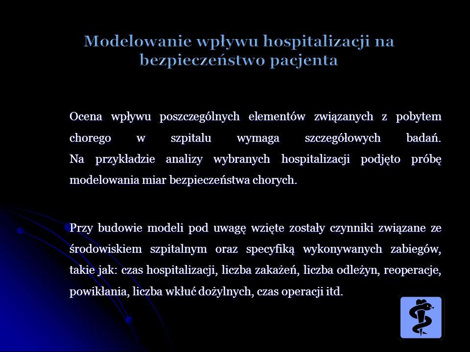 Ocena wpływu poszczególnych elementów związanych z pobytem chorego w szpitalu wymaga szczegółowych badań. Na przykładzie analizy wybranych hospitaliza