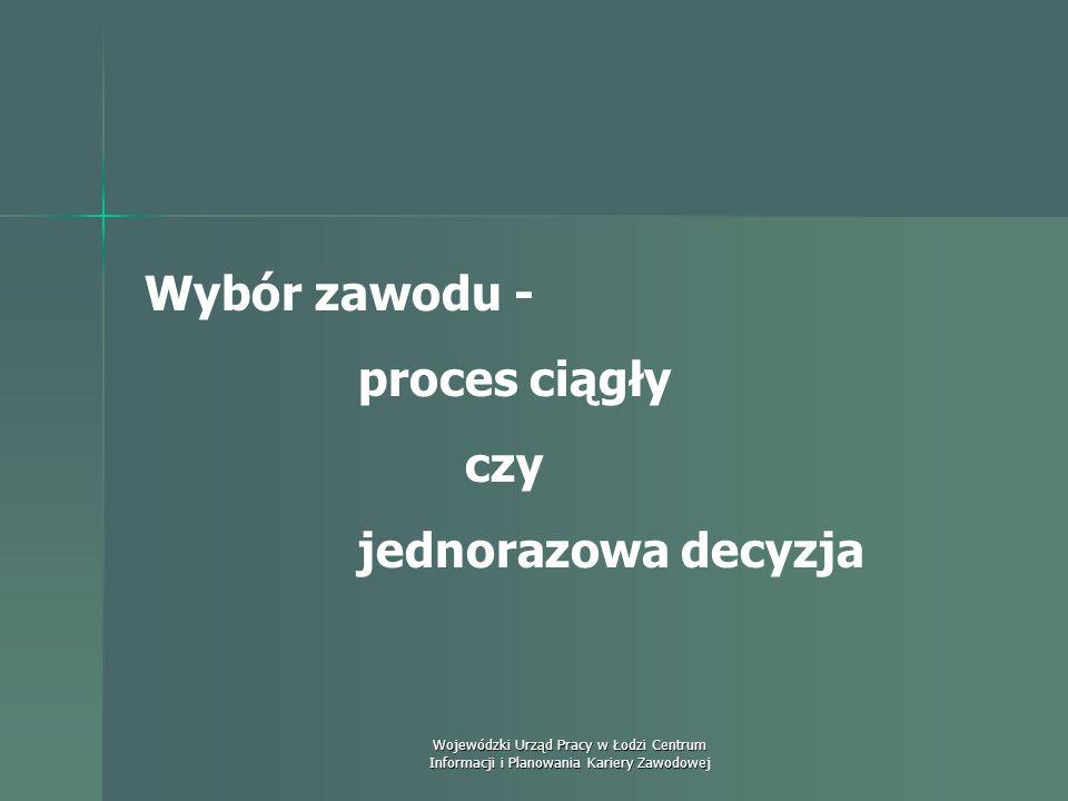 Wojewódzki Urząd Pracy w Łodzi Centrum Informacji i Planowania Kariery Zawodowej Wybór zawodu Zadaniem orientacji zawodowej jest pokazanie jednostce możliwości, stwarzanych jej przez społeczeństwo, w sposób pozwalający wybrać spośród nich te, które zaspokoją jej potrzeby i aspiracje.